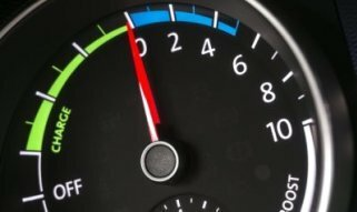 Wie man Geschwindigkeit gewinnen