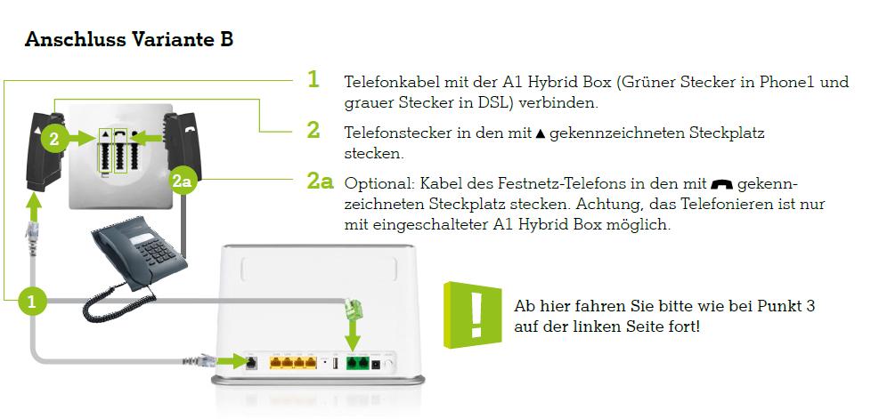 a1 hybrid box ha35 22 installationsanleitung a1 community. Black Bedroom Furniture Sets. Home Design Ideas