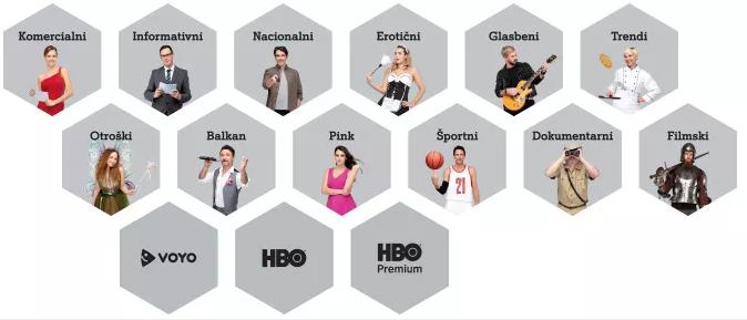 Prilagodljive TV sheme
