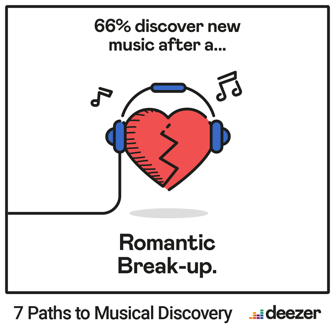 Voyage of Musical Discovery | Deezer Community, bringing