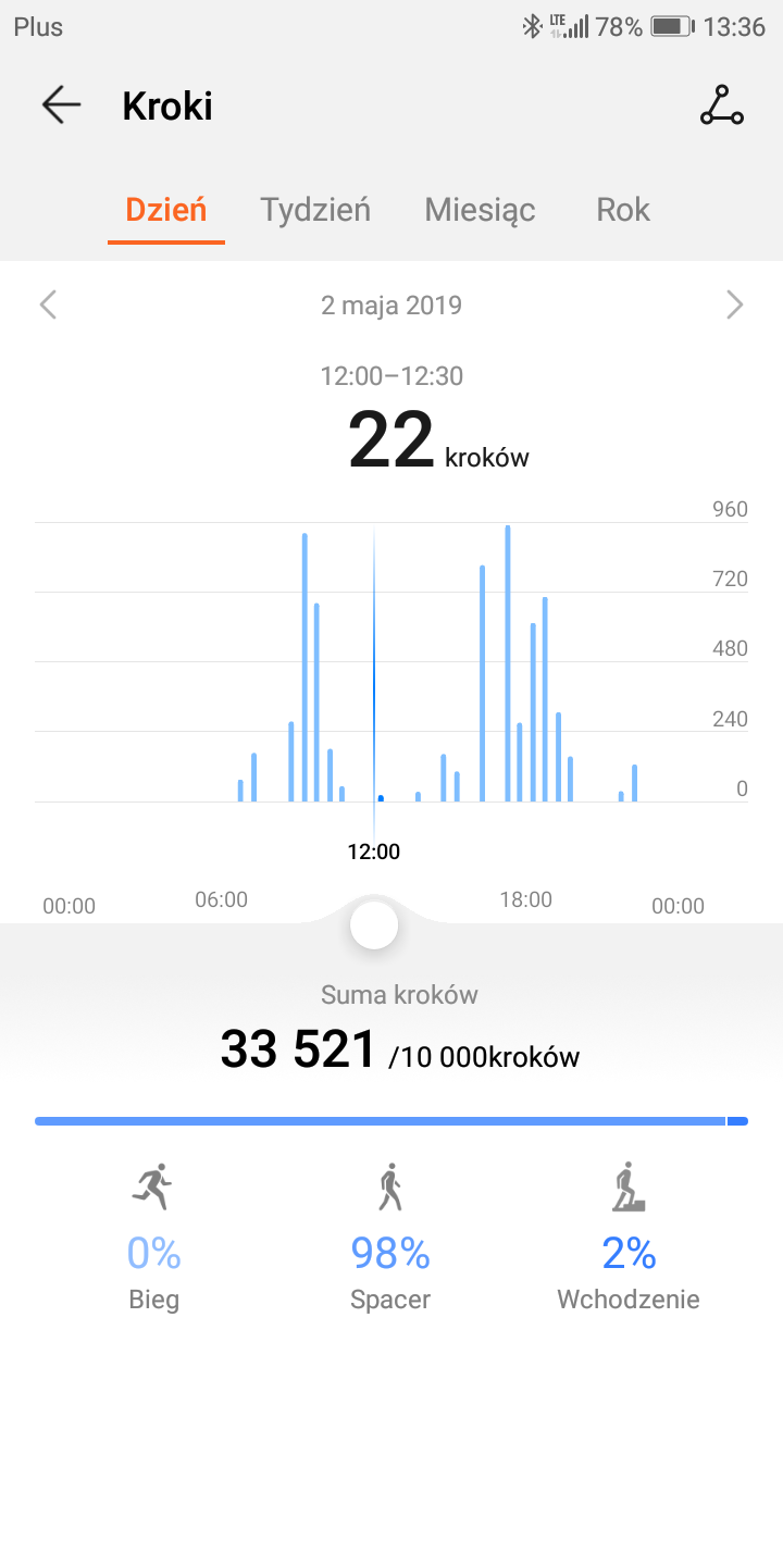 Huawei health bug counting steps for previous days | Official Huawei