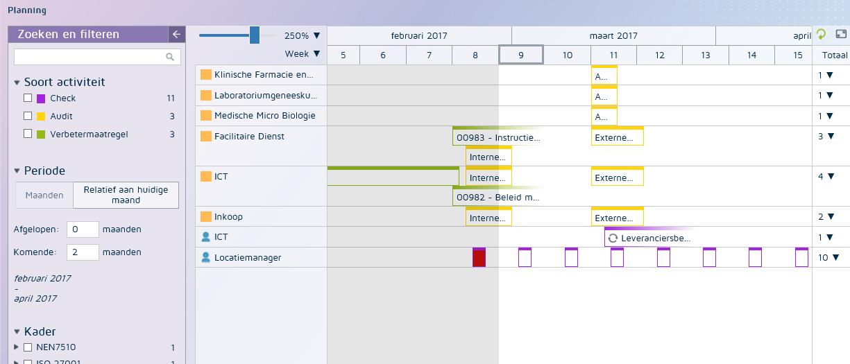 Wat zie je in het planningsoverzicht (iPlan) en hoe kun je het gebruiken?