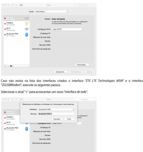 ZTE MF820D Mac OS El Capitan | MEO Fórum