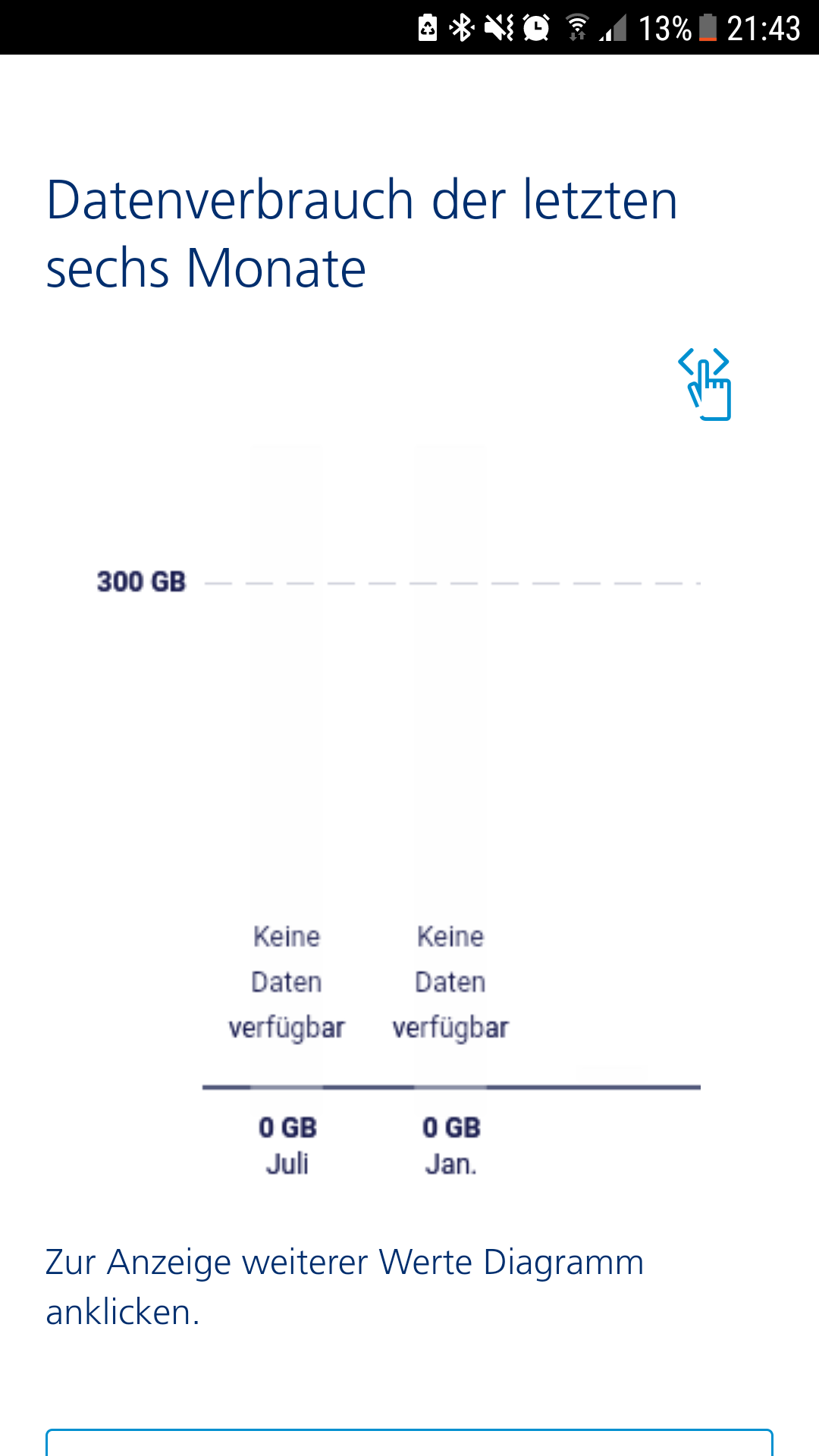 Datenverbrauch der letzten monate dsl würde nicht dargestellt | O₂ ...