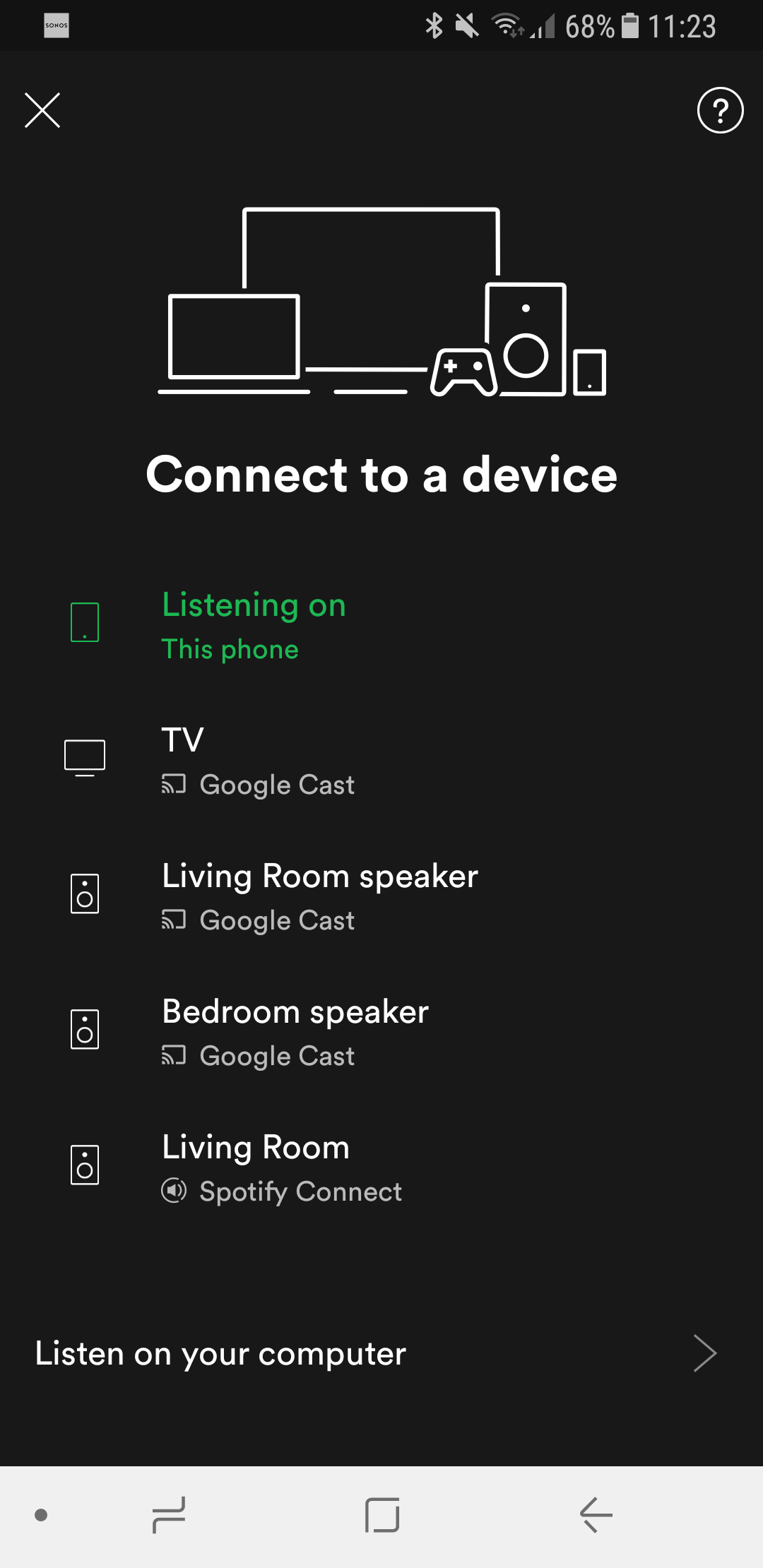 What Is Spotify Connect?