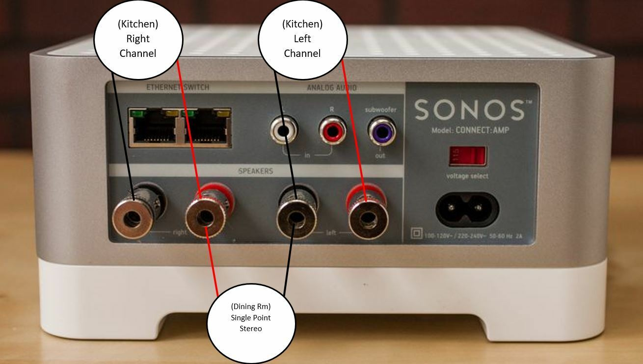wiring for multiple single point stereo loudspeakers for sonos benq wiring  diagram 1 attachment