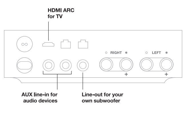 Setup, Install, and Getting the most from Sonos Amp | Sonos