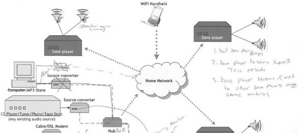 Har du fået ny router eller ændret WiFi indstillingerne?