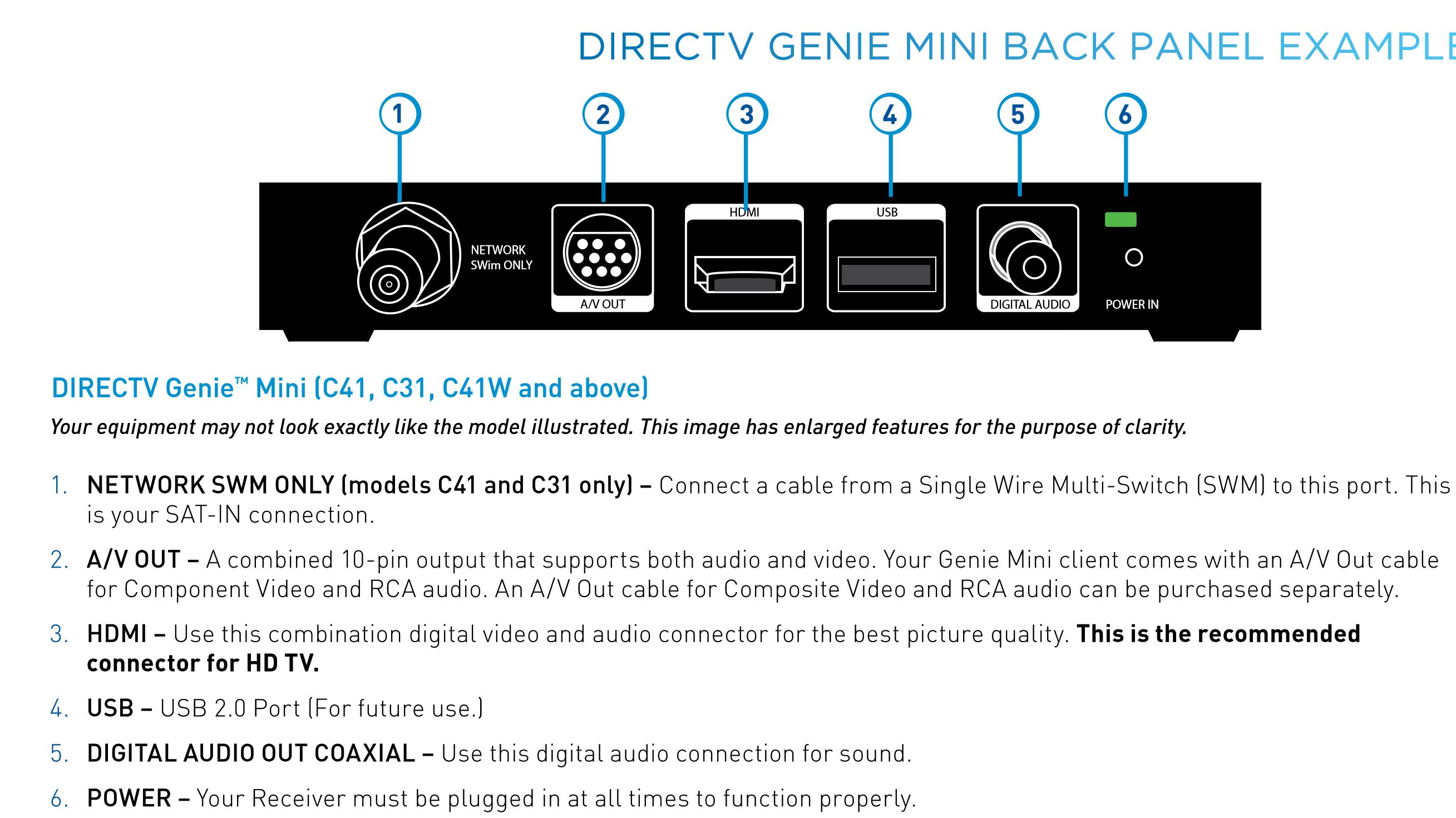 Diagram In Pictures Database Directv Genie Mini C41w Wiring Diagram Just Download Or Read Wiring Diagram Online Casalamm Edu Mx