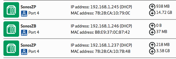 Fixed IP addresses   Sonos Community