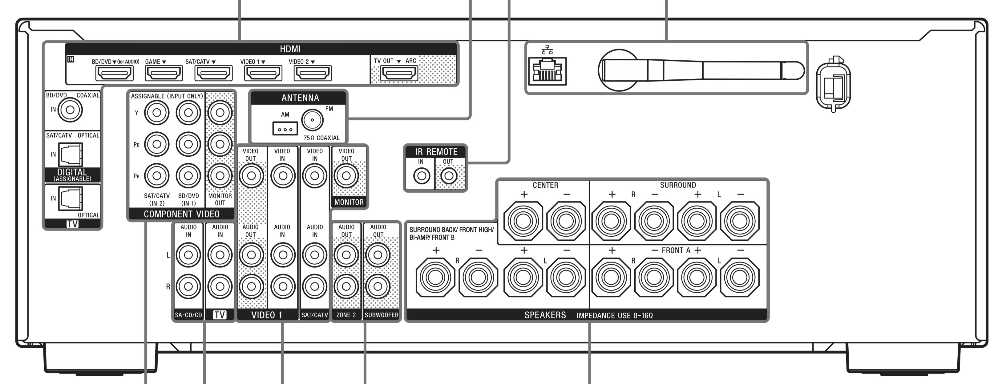 Sony Sonos | Sonos Community