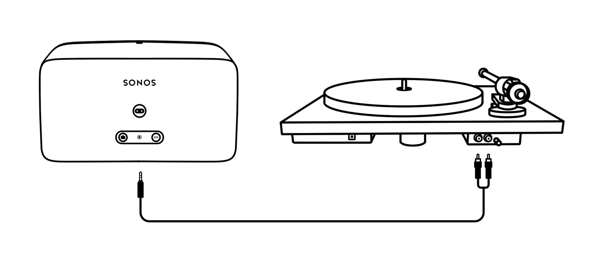 Using a Turntable with Sonos | Sonos Community