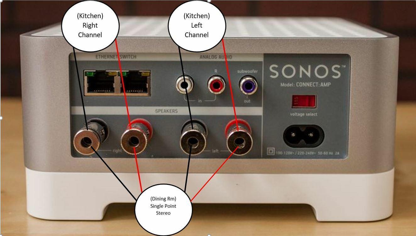 sonos wiring diagram wiring diagram name