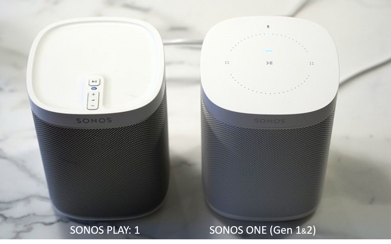 Afholte Sonos One (Gen2/Gen1) and Play:1 Product Comparison Chart DD-27