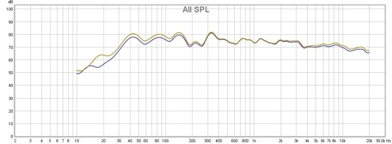 Sonos Amp LS50 Frequency Response Graphs (brightness