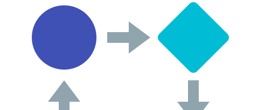 Software Factory – Process analysis